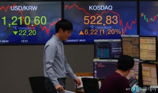 [사진]1.2% 상승한 코스닥...원달러환율은 1210.6원 마감
