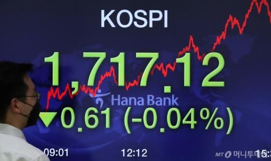 [사진]코스피, 0.61p 내린 1,717.12 마감