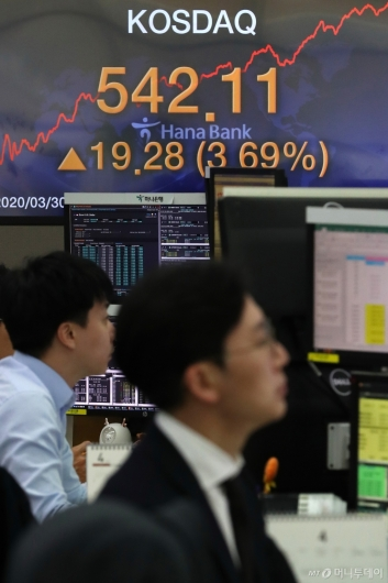 [사진]코스닥, 3%대 상승 마감