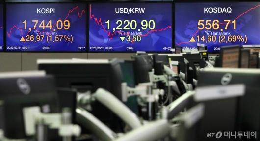 [사진]코스피-코스닥 상승, 원달러 환율 하락