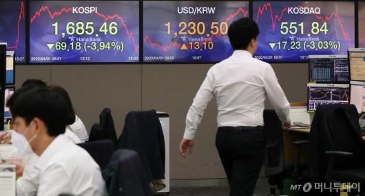 [사진]코스피-코스닥 하락, 원달러 환율 상승