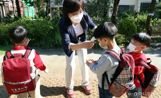 [사진]발열체크하는 유치원생들
