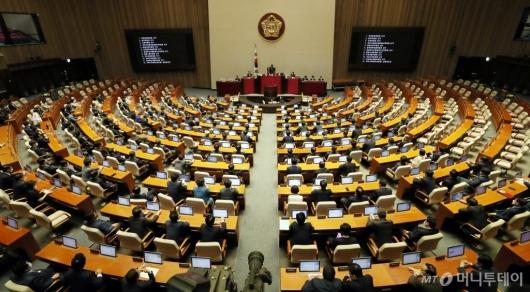 [사진]국회 본회의, 미래통합당 불참