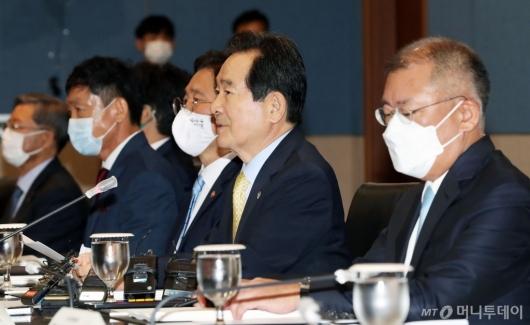 [사진]수소경제위원회 모두발언하는 정세균 국무총리