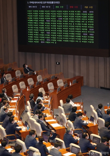 [사진]임대차보호법 본회의 통과