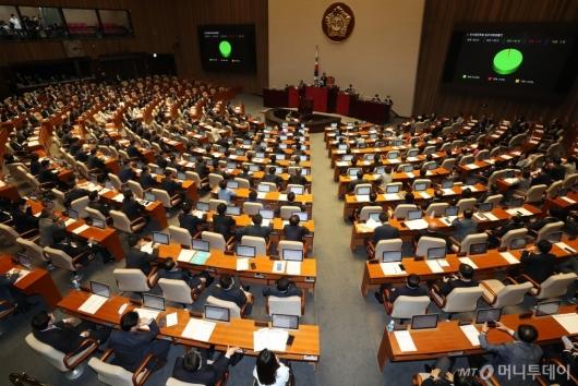 [사진]인사청문회법 일부개정법률안 본회의 가결
