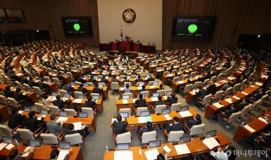 [사진]공수처법 규칙안 국회 본회의 통과