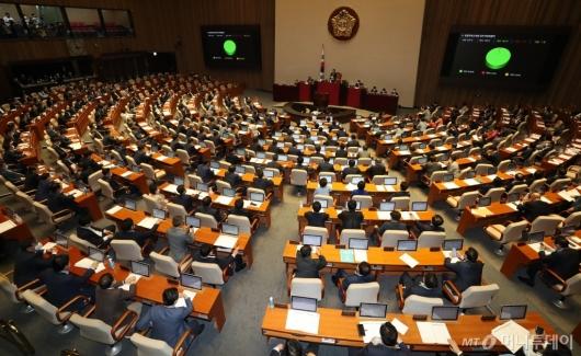 [사진]종합부동산세법 일부개정법률안 본회의 통과