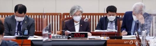 [사진]감사 개시 기다리는 강경화 외교부 장관