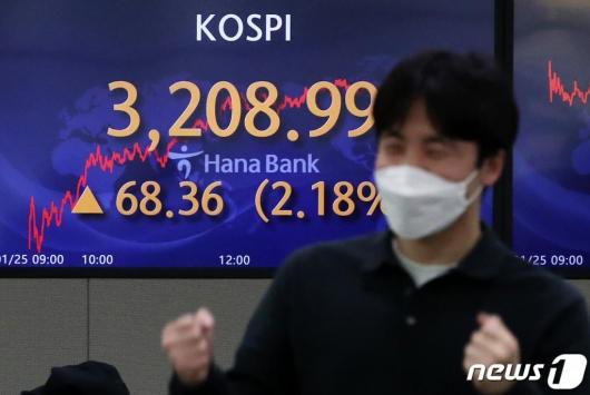 """코스피 종가 3200선 사상 최고…""""FOMC·실적 변수 남았다"""""""
