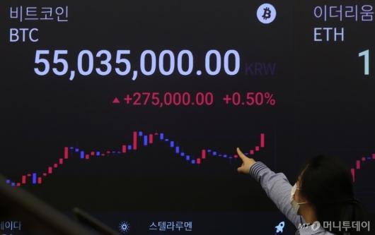 [사진]비트코인 5500만원 돌파