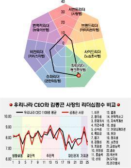 [리더십컬러]김종곤 신호제지 사장