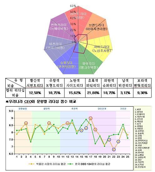 [리더십컬러]박종인 한국전자금융 사장