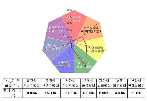 [리더십컬러]한미반도체 곽노권 대표