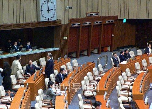 의원들 지각사태, 대정부질문 파행