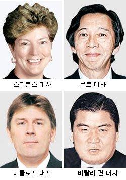 한국어 유창한 외국대사들 日대사 부임에 반색