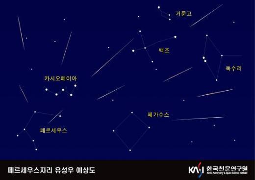'행성 모이고, 유성우 내리고' 12~14일 '우주쇼'
