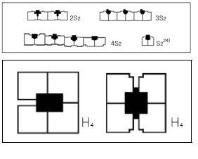 ↑ 판상형 주동(위쪽)과 탑상형 주동 ⓒ