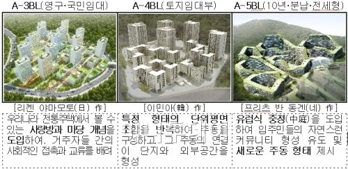 ↑서울 강남 보금자리주택지구중 특별건축구역으로 지정된 3개 블록