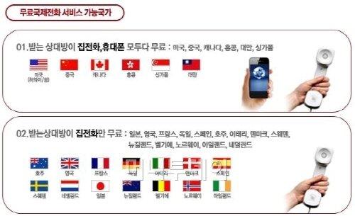 미국,중국,캐나다등 세계 20개국을 국내통화료만으로