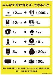 일본 트위터에서 화제를 모으고 있는 포스터