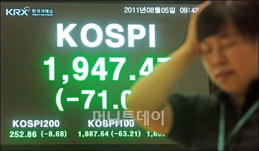 ↑ 미국 증시 급락의 여파로 코스피 2천선이 붕괴된 가운데 5일 오전 서울 여의도 한국거래소의 한 직원이 심각한 표정을 짓고 있다. ⓒ이동훈 기자