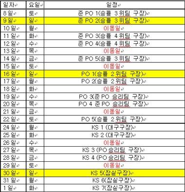 '가을잔치' 프로야구 포스트시즌 10월 8일 시작