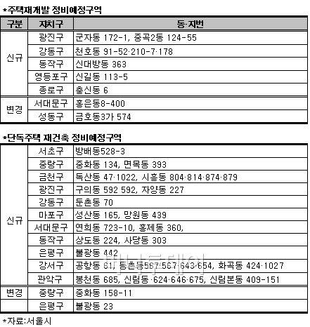 강남 개포우성3차 등  24개단지 재건축 구역지정