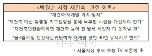 """박원순 효과?…""""강남 재건축 거래 80% 줄었다"""""""