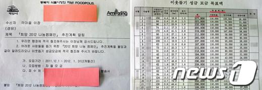익산시 한 면사무소에서 이장들에게 불우이웃돕기성금 모금을 독려하기 위해 보낸 공문.  News1