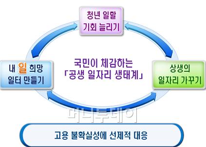 고졸 성공스토리 담은 '제빵왕 김탁구' 드라마 나온다