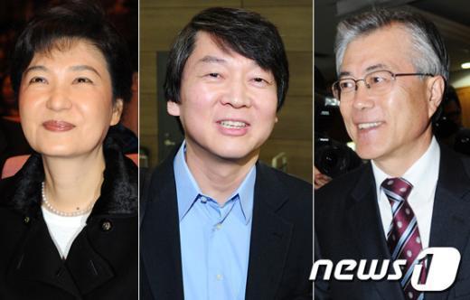 총선 뒤, 박근혜 테마株 `뜨고' 문재인은 `지고' 안철수는?