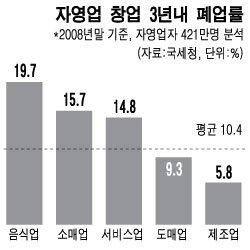 드라마 '김삼순' 보고 낸 빵집, 1년만에…