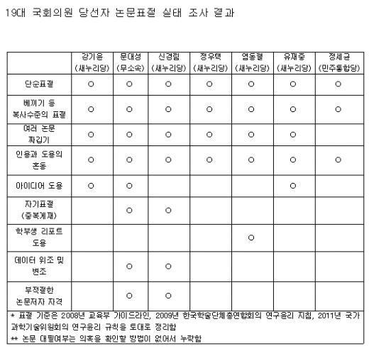 자료=학술단체협의회 제공