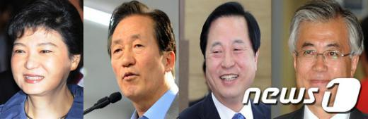 사진 왼쪽부터 박근혜, 정몽준, 김두관, 문재인.  News1 김태성 기자