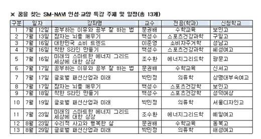 상명대, 고교-대학 연계 '인성·교양 특강'