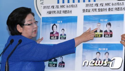 [사진]김을동 'MBC 편파방송 주장, 대국민 사기극'