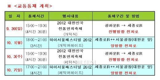주말 서울 곳곳 행사…경찰 '교통통제 집중'