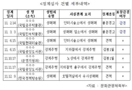 ↑김기현 의원 제공.