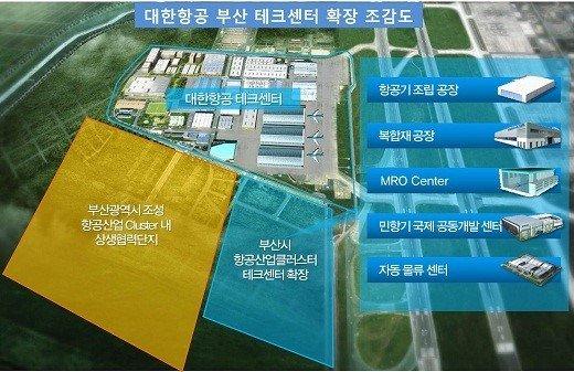 대한항공-부산시, '항공산업 육성발전' MOU 체결