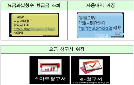 ↑악성코드 유포 스마트폰 문자메시지(SMS) 형태