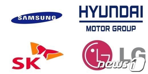 삼성, 현대차, SK, LG 등 국내 주요 대기업 CI News1