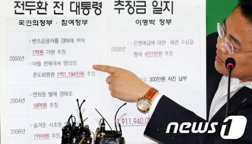 """[사진]""""전두환 추징금"""" 극과 극(?)"""