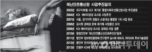 국가재난망 10년째 '검토중'···대구참사 다시 터지면?