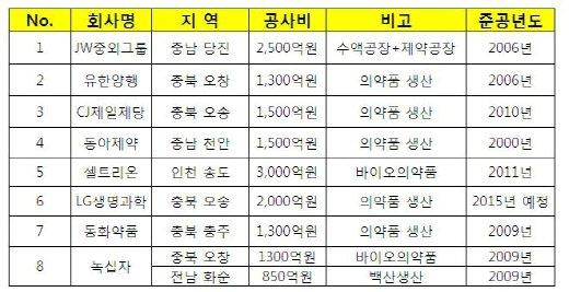 '오바마케어'로 복제약 시장 확대…수혜 제약사는
