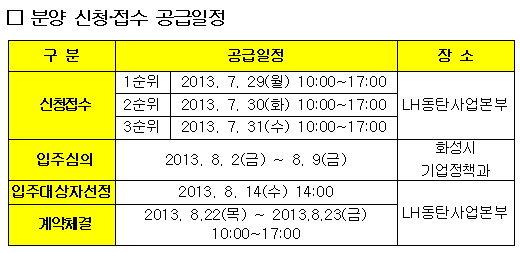 경기 화성 동탄신도시 일반산업단지 내 산업시설용지 분양 공급일정./자료제공=LH