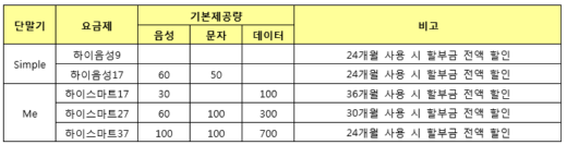 티브로드 신규 요금제 / 자료제공=티브로드