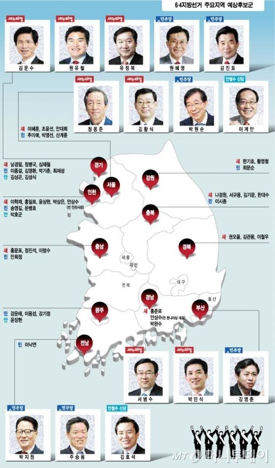 6·4 지방선거, 與·민주·安 운명 가른다
