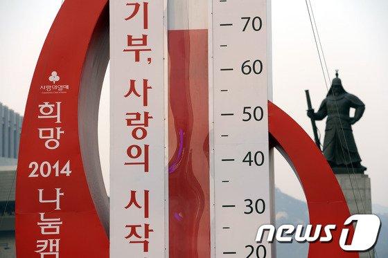 [사진]사랑의 온도탑에 무슨일이?