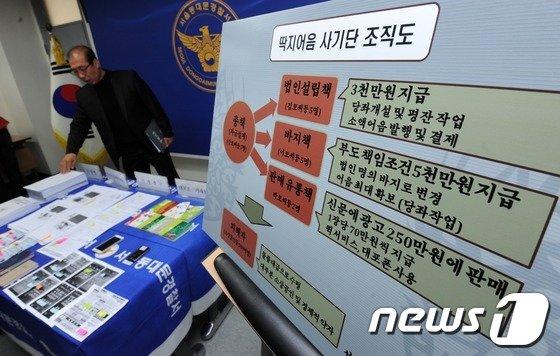서울 동대문경찰서는 지난해 3월28일 유령회사를 설립해 딱지어음을 발행하고 유통한 혐의로 강모씨 등 4명을 구속했다. © News1 손형주 기자